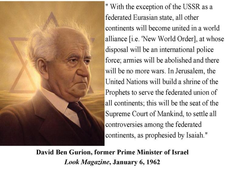 Zionism is Globalism